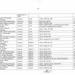 Результаты участия в экспертной деятельности 2012-2013